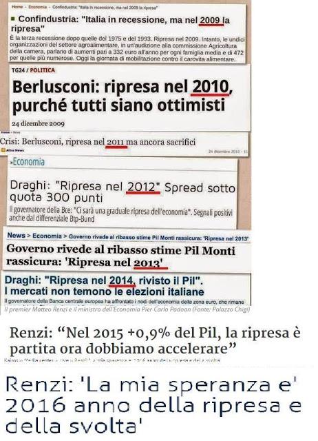 SOCIETA' L'eterna ripresa… per il c… dei governi italiani